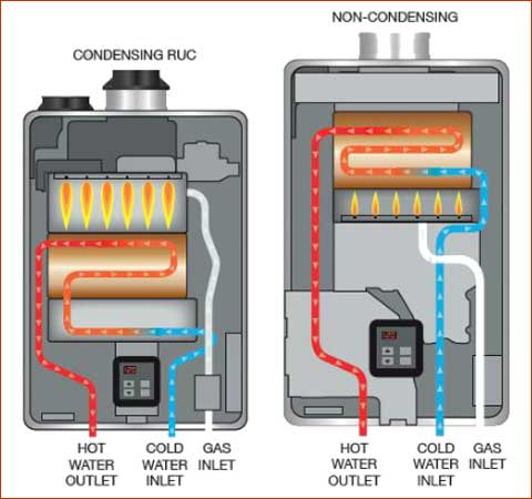 rinnai tankless water heaters from daniels energy propane ct