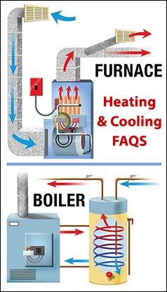 Heating and Cooling FAQs